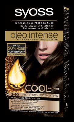 Noua colectie Cool Browns de la Syoss Oil Intense: satenul nu a fost niciodata mai cool!